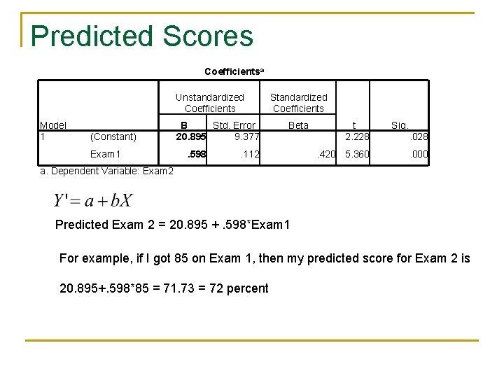 Predicted Scores Coefficientsa Unstandardized Coefficients Model 1 (Constant) Exam 1 B Std. Error 20.