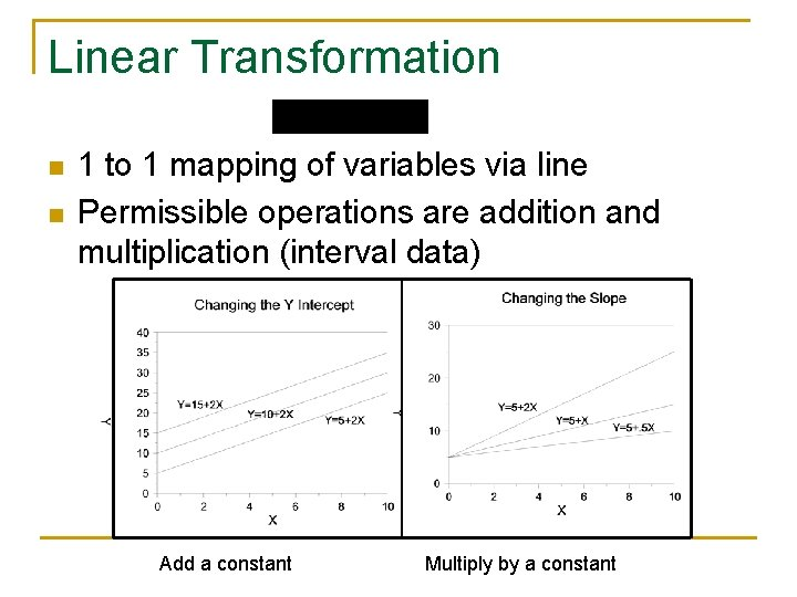 Linear Transformation n n 1 to 1 mapping of variables via line Permissible operations