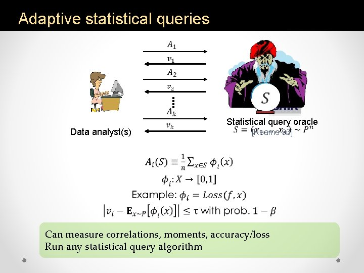 Adaptive statistical queries Data analyst(s) Statistical query oracle [Kearns 93] Can measure correlations, moments,
