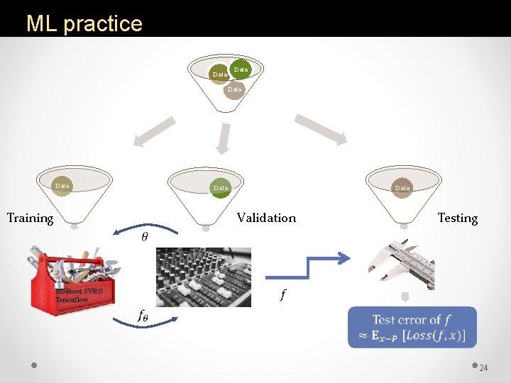 ML practice Data Data Validation Training Testing XGBoost SVRG Tensorflow 24