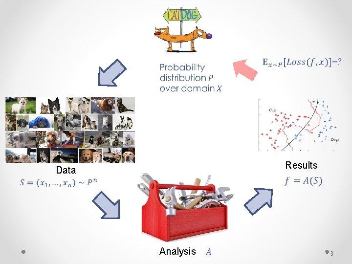 Results Data Analysis 3