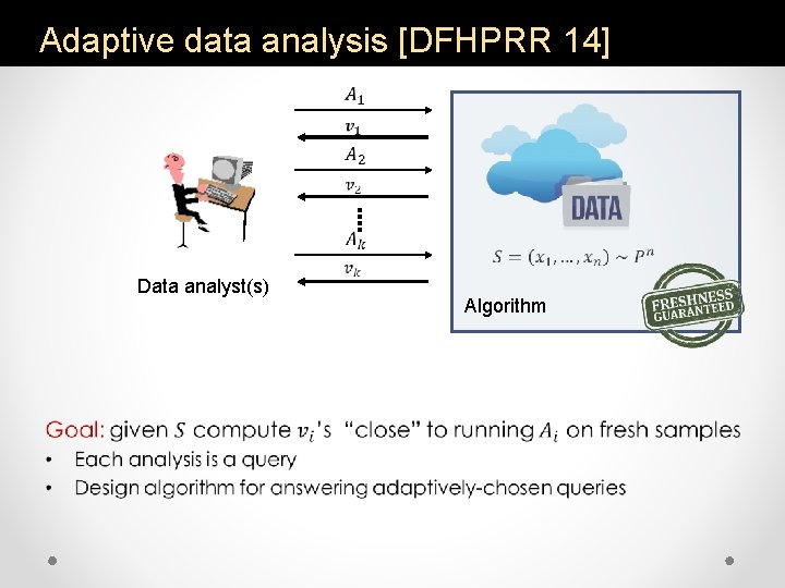 Adaptive data analysis [DFHPRR 14] Data analyst(s) Algorithm