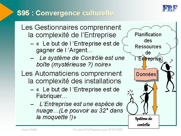 S 95 : Convergence culturelle Les Gestionnaires comprennent la complexité de l'Entreprise – «