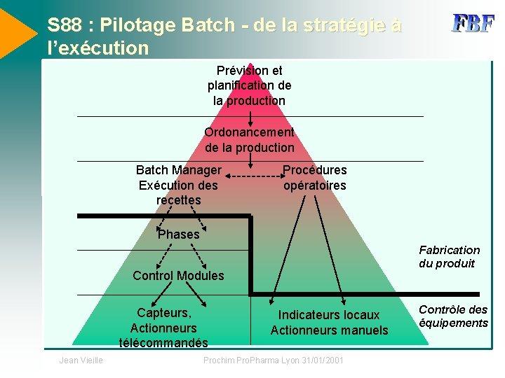S 88 : Pilotage Batch - de la stratégie à l'exécution Prévision et planification