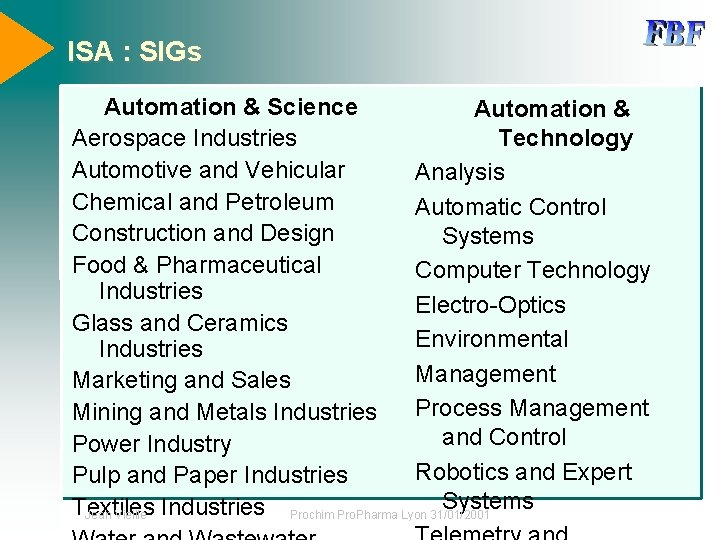 ISA : SIGs Automation & Science Automation & Technology Aerospace Industries Automotive and Vehicular