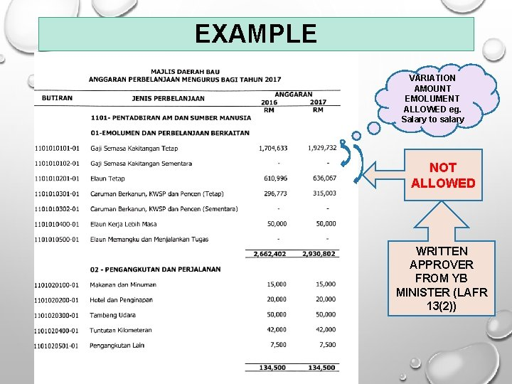 EXAMPLE VARIATION AMOUNT EMOLUMENT ALLOWED eg. Salary to salary NOT ALLOWED WRITTEN APPROVER FROM