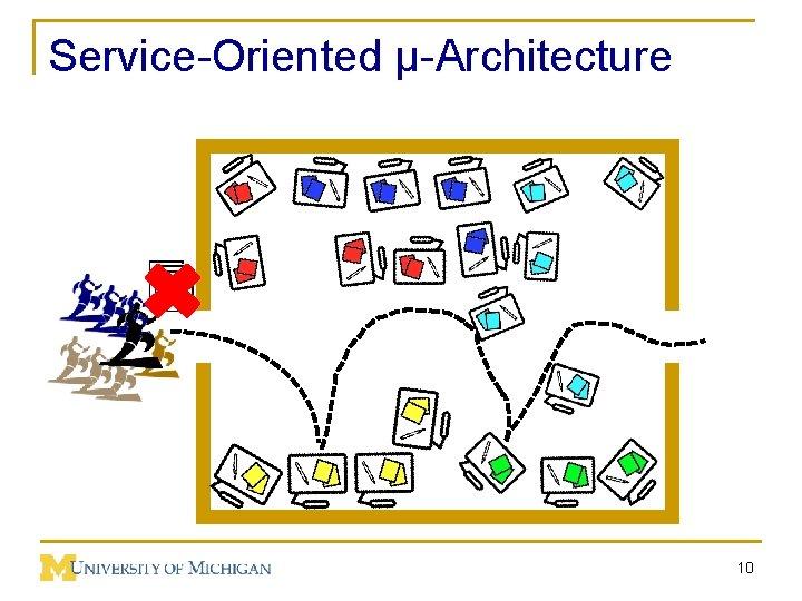 Service-Oriented µ-Architecture 10