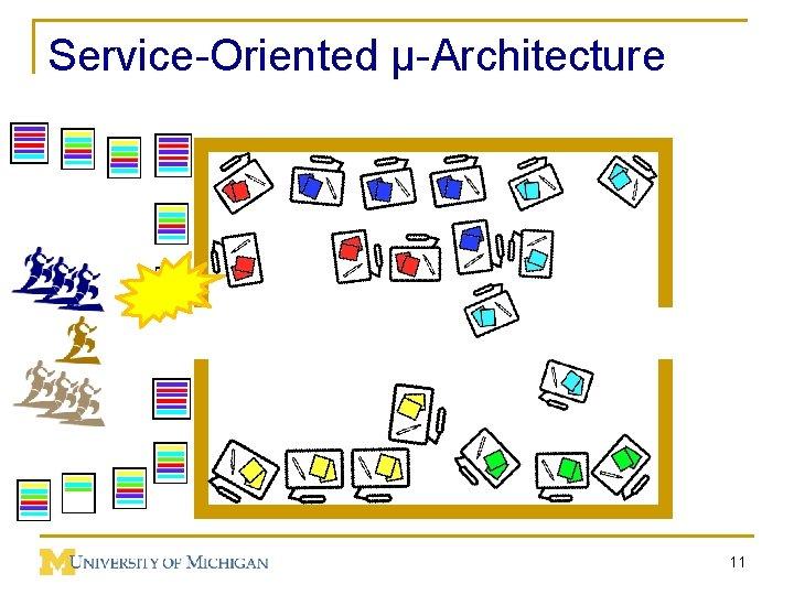 Service-Oriented µ-Architecture 11