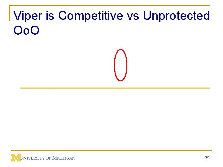 Viper is Competitive vs Unprotected Oo. O 39