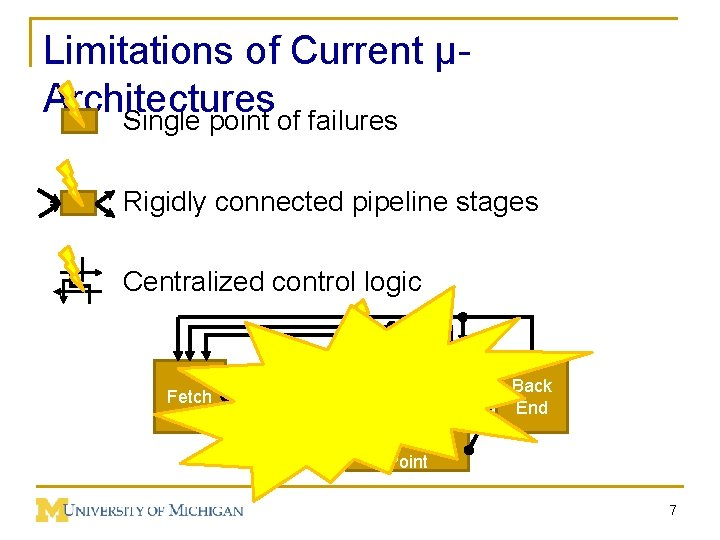 Limitations of Current µArchitectures Single point of failures Rigidly connected pipeline stages Centralized control