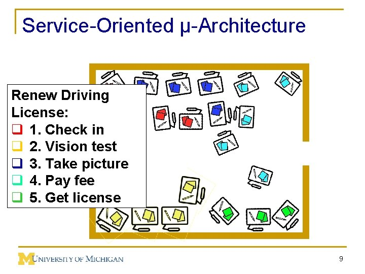 Service-Oriented µ-Architecture Renew Driving License: q 1. Check in q 2. Vision test q