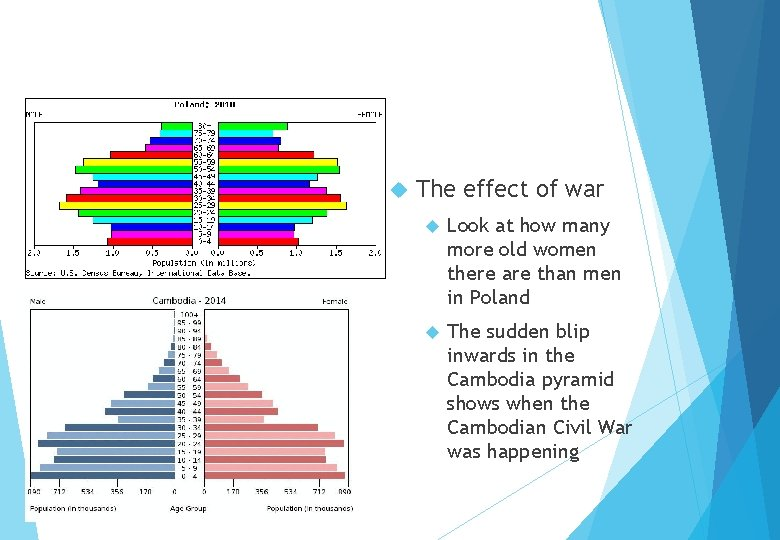 The effect of war Look at how many more old women there are