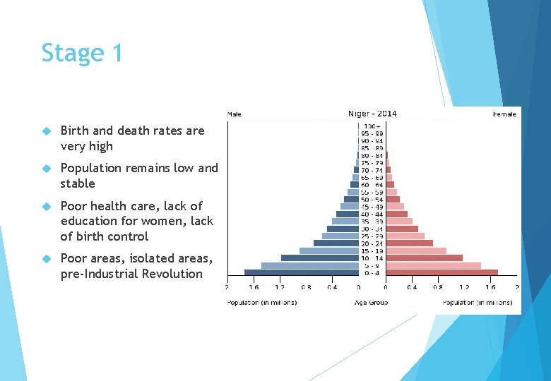 Stage 1 Birth and death rates are very high Population remains low and stable
