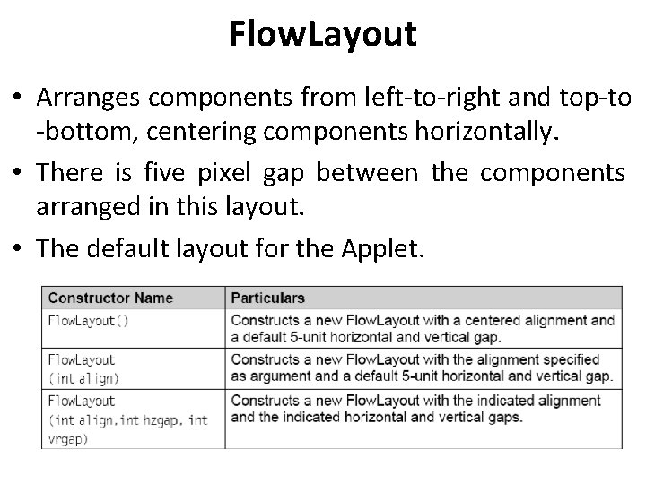 Flow. Layout • Arranges components from left-to-right and top-to -bottom, centering components horizontally. •