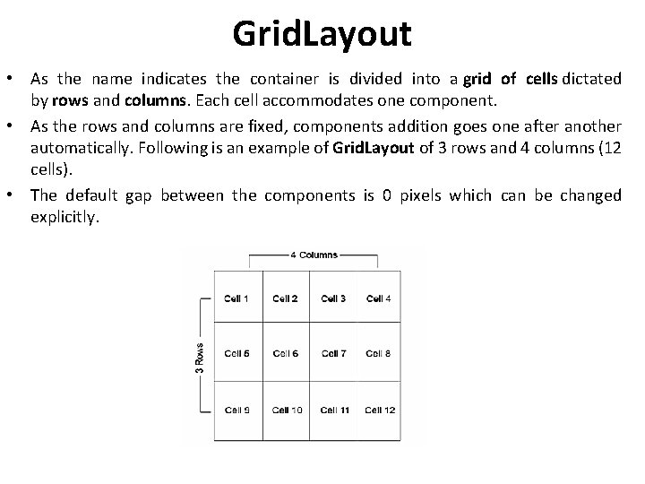Grid. Layout • As the name indicates the container is divided into a grid