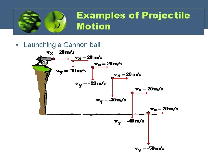Examples of Projectile Motion • Launching a Cannon ball
