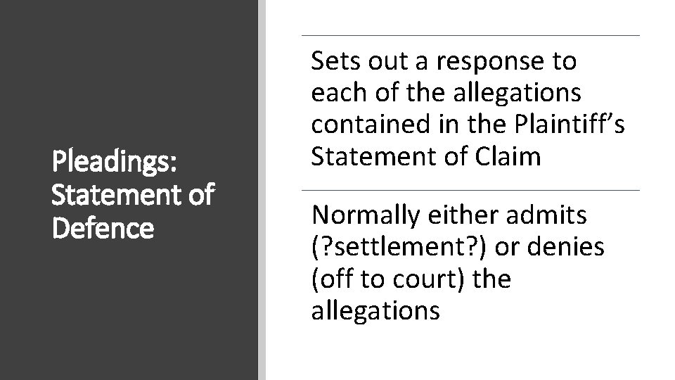 Pleadings: Statement of Defence Sets out a response to each of the allegations contained