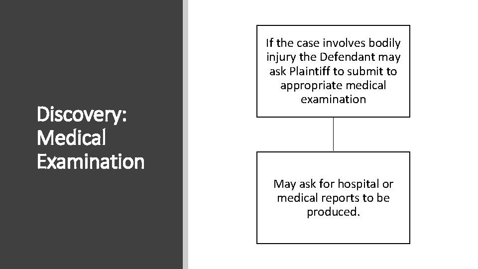 Discovery: Medical Examination If the case involves bodily injury the Defendant may ask Plaintiff