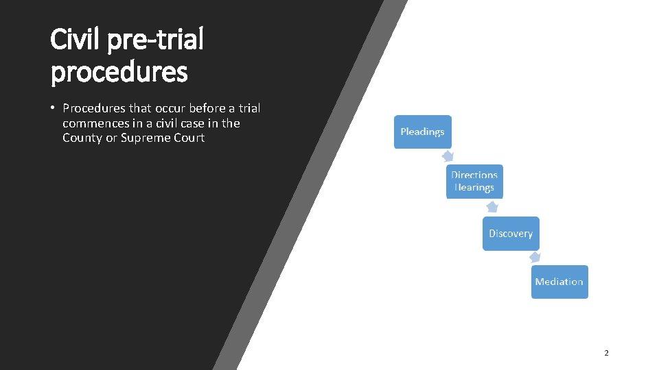 Civil pre-trial procedures • Procedures that occur before a trial commences in a civil