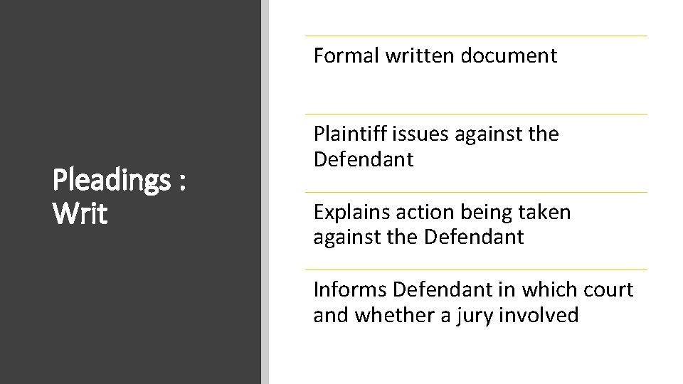 Formal written document Pleadings : Writ Plaintiff issues against the Defendant Explains action being