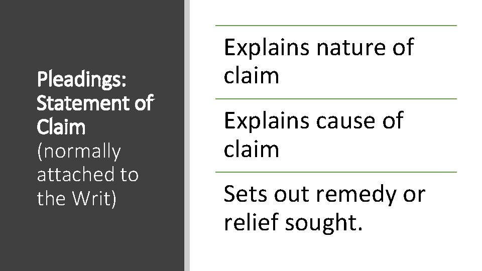 Pleadings: Statement of Claim (normally attached to the Writ) Explains nature of claim Explains