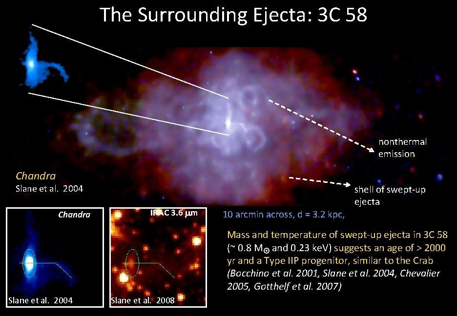 The Surrounding Ejecta: 3 C 58 nonthermal emission Chandra Slane et al. 2004 Slane
