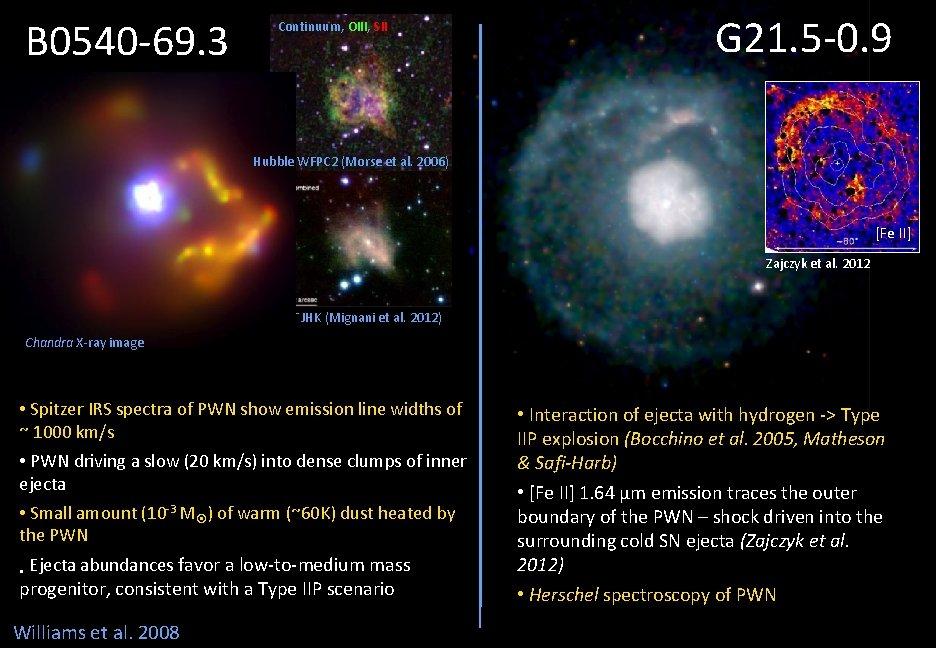 B 0540 -69. 3 Continuum, OIII, SII G 21. 5 -0. 9 Hubble WFPC