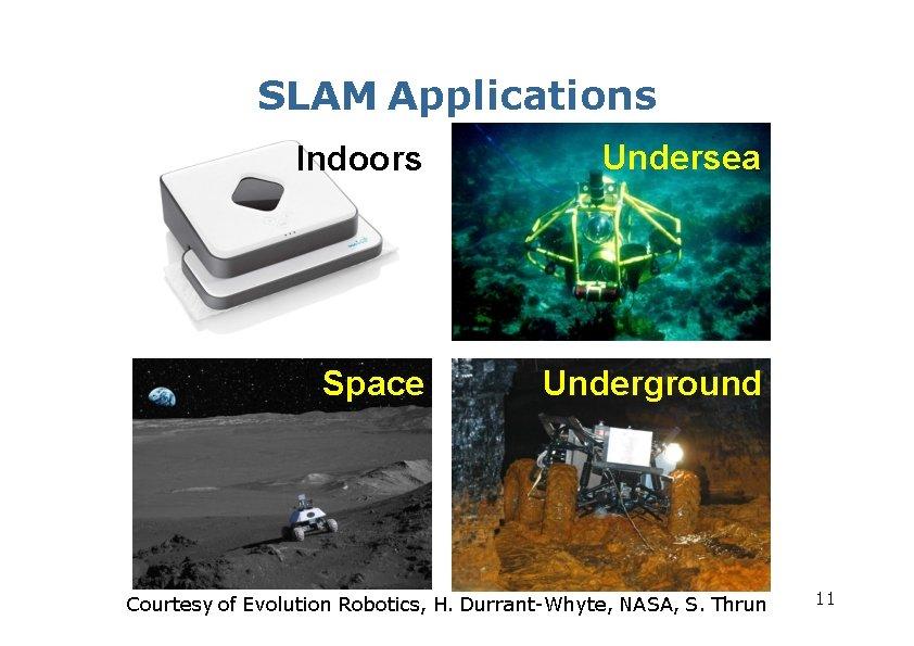 SLAM Applications Indoors Undersea Space Underground Courtesy of Evolution Robotics, H. Durrant-Whyte, NASA, S.
