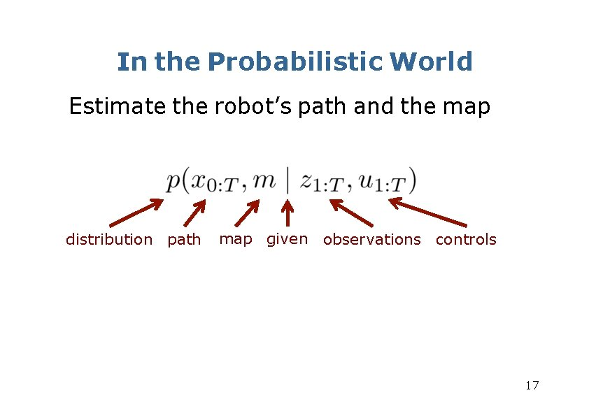 In the Probabilistic World Estimate the robot's path and the map distribution path map