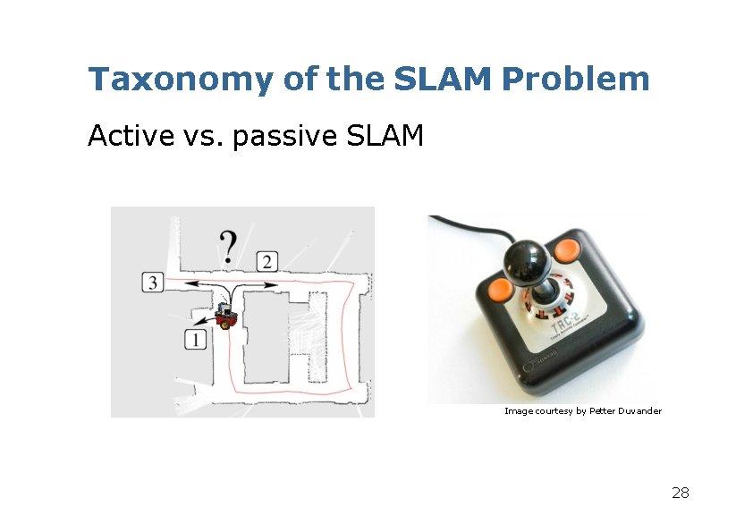 Taxonomy of the SLAM Problem Active vs. passive SLAM Image courtesy by Petter Duvander