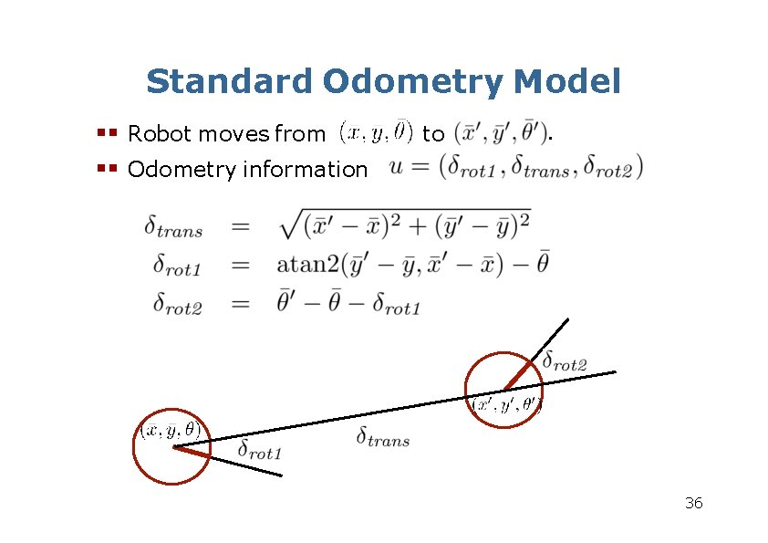 Standard Odometry Model Robot moves from Odometry information to . 36