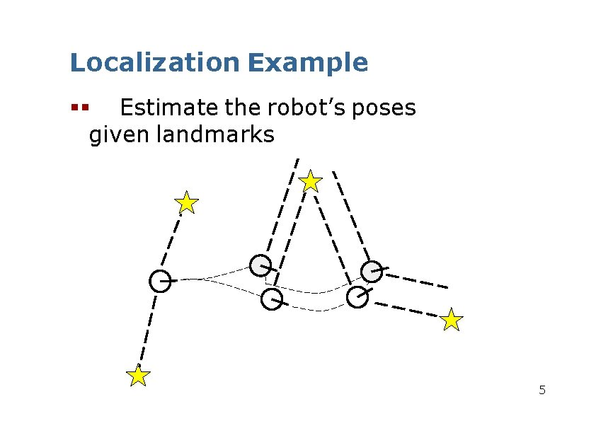 Localization Example Estimate the robot's poses given landmarks 5