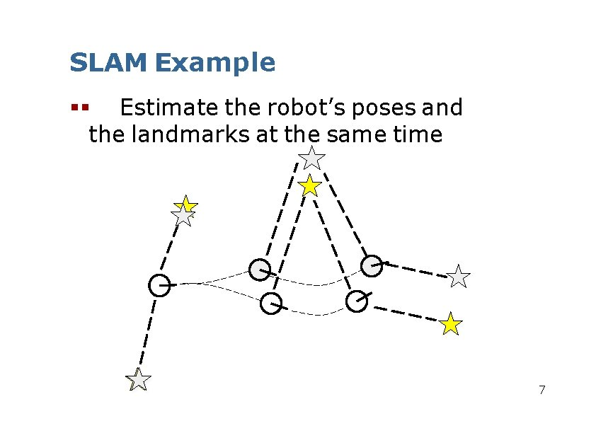 SLAM Example Estimate the robot's poses and the landmarks at the same time 7