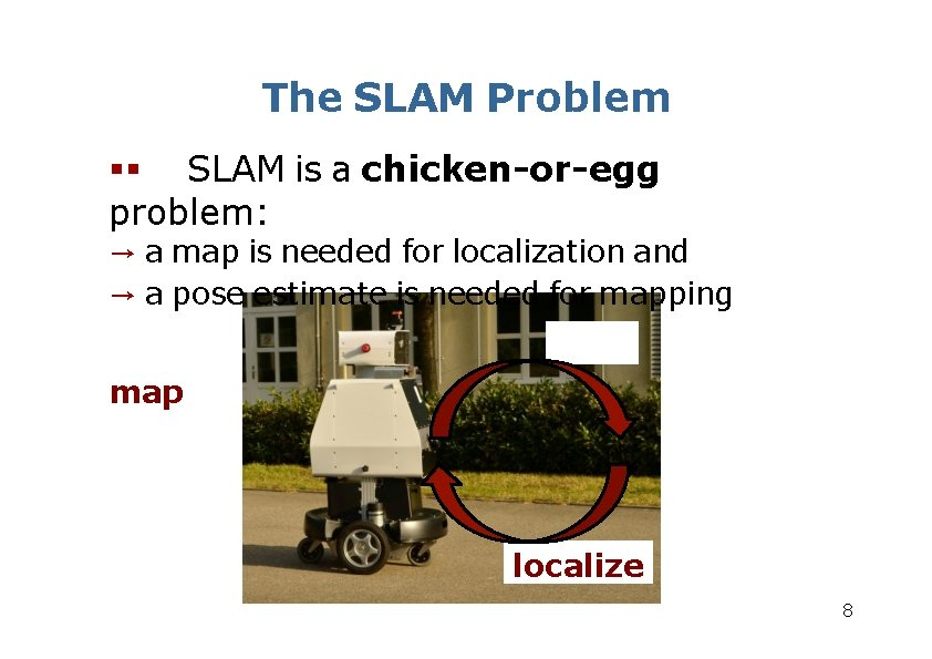 The SLAM Problem SLAM is a chicken-or-egg problem: → a map is needed for