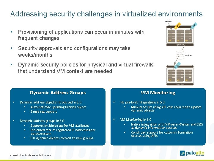 Addressing security challenges in virtualized environments § Provisioning of applications can occur in minutes