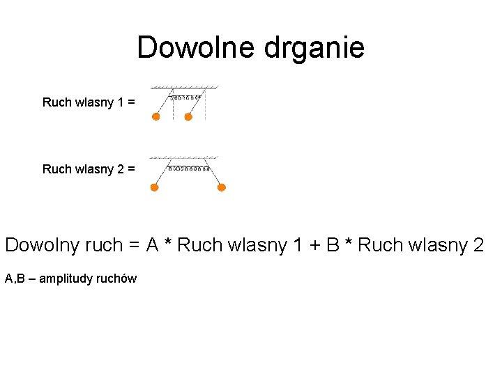 Dowolne drganie Ruch wlasny 1 = Ruch wlasny 2 = Dowolny ruch = A
