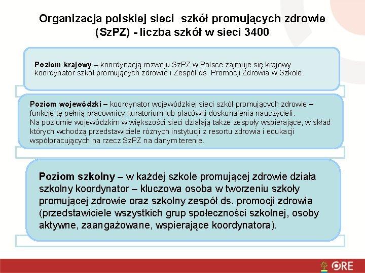 Organizacja polskiej sieci szkół promujących zdrowie (Sz. PZ) - liczba szkół w sieci 3400