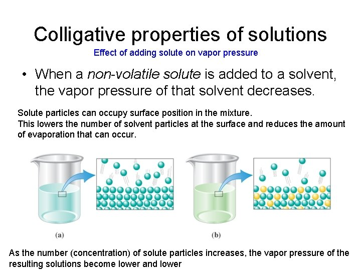 Colligative properties of solutions Effect of adding solute on vapor pressure • When a