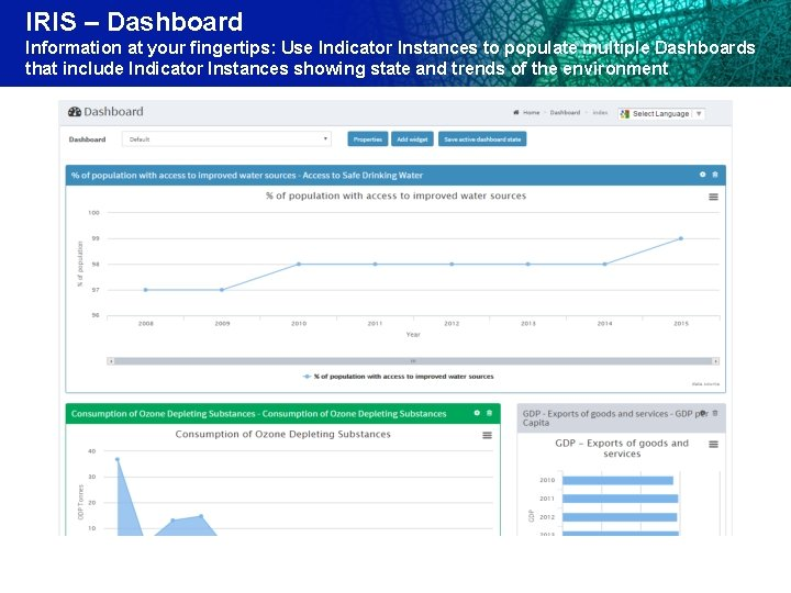 IRIS – Dashboard Information at your fingertips: Use Indicator Instances to populate multiple Dashboards