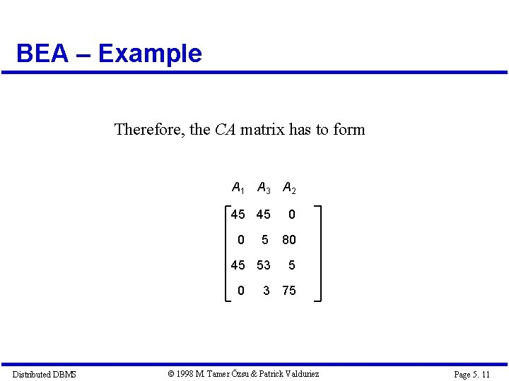 BEA – Example Therefore, the CA matrix has to form A 1 A 3