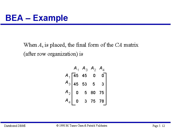 BEA – Example When A 4 is placed, the final form of the CA