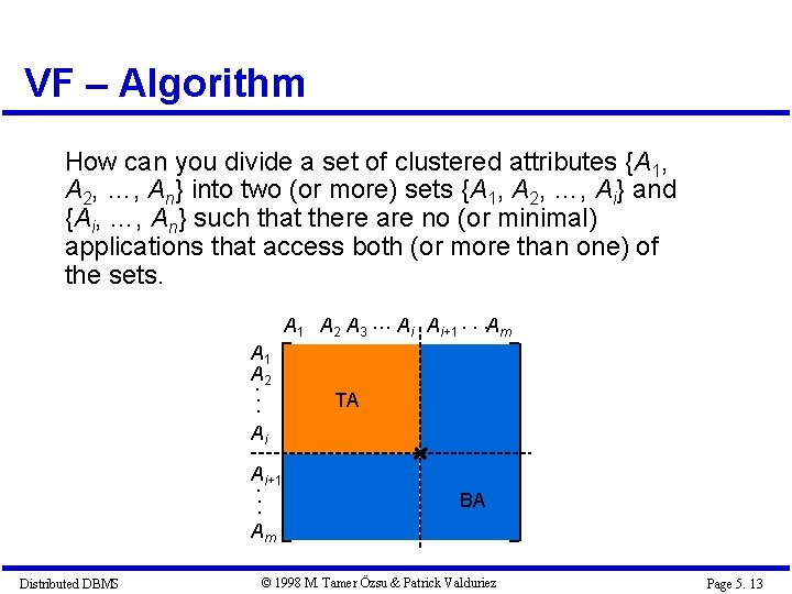 VF – Algorithm How can you divide a set of clustered attributes {A 1,