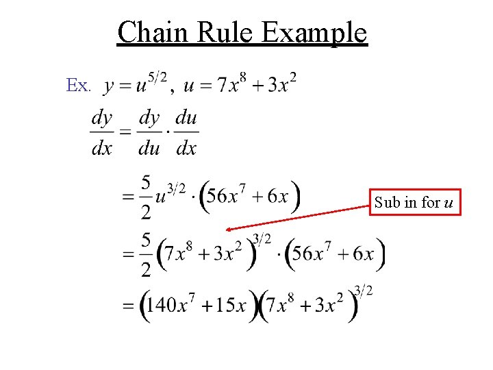 Chain Rule Example Ex. Sub in for u