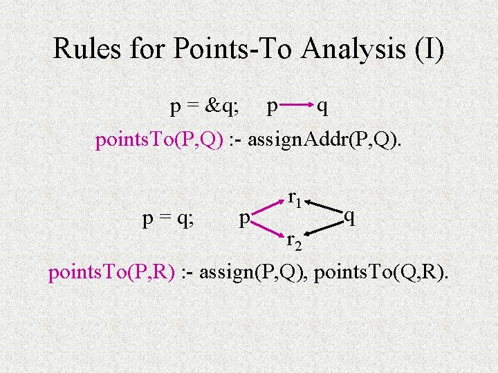 Rules for Points-To Analysis (I) p = &q; p q points. To(P, Q) :