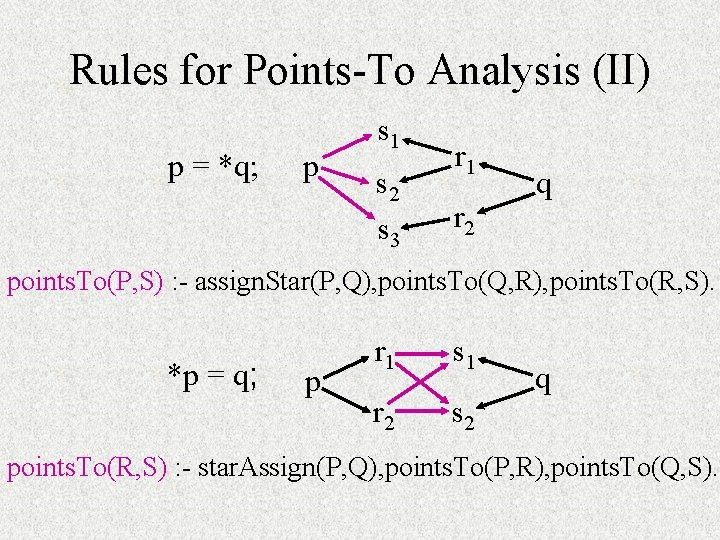 Rules for Points-To Analysis (II) p = *q; p s 1 s 2 s