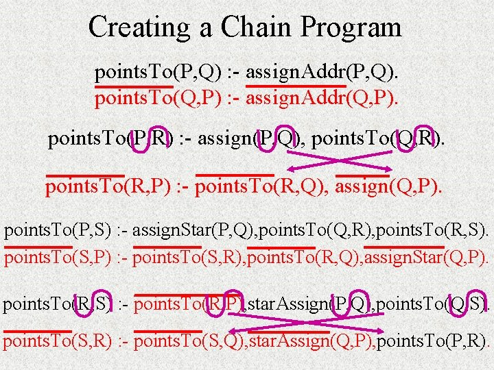 Creating a Chain Program points. To(P, Q) : - assign. Addr(P, Q). points. To(Q,