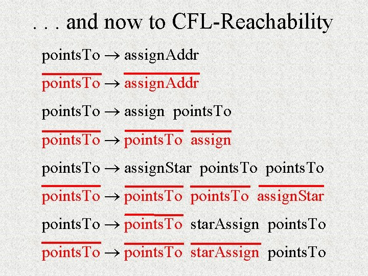 . . . and now to CFL-Reachability points. To assign. Addr points. To assign