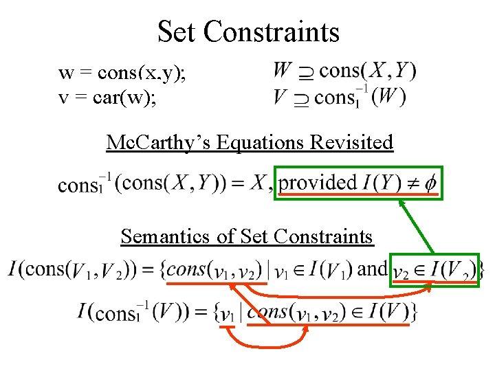 Set Constraints w = cons(x, y); v = car(w); Mc. Carthy's Equations Revisited Semantics