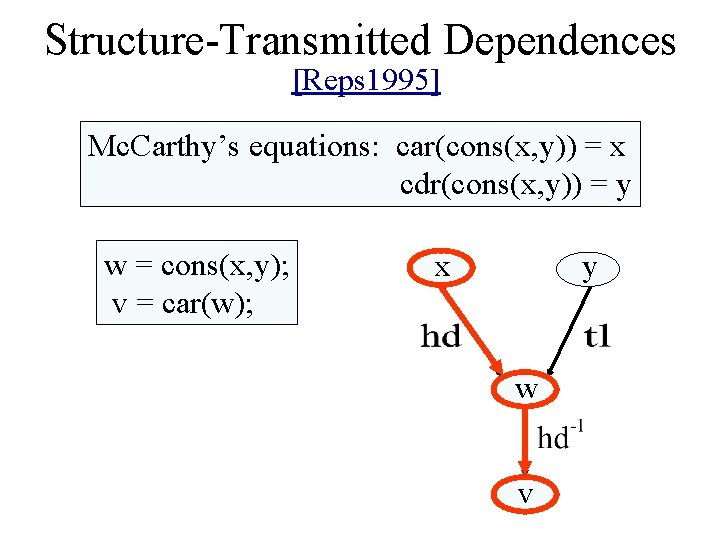 Structure-Transmitted Dependences [Reps 1995] Mc. Carthy's equations: car(cons(x, y)) = x cdr(cons(x, y)) =