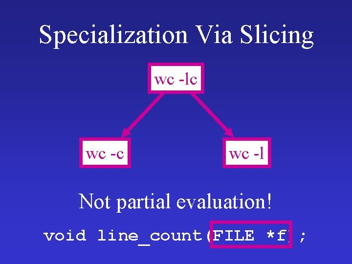 Specialization Via Slicing wc -lc wc -l Not partial evaluation! void line_count(FILE *f);